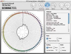 X-Rite Farnsworth - Munsell Dichotomous D-15 Test